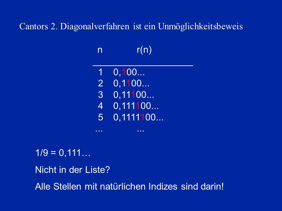 nr(n) 00000___________________ 00000010,100... 00000020,1100... 00000030,11100... 00000040,111100... 00000050,1111100............ Cantors 2. Diagonalv