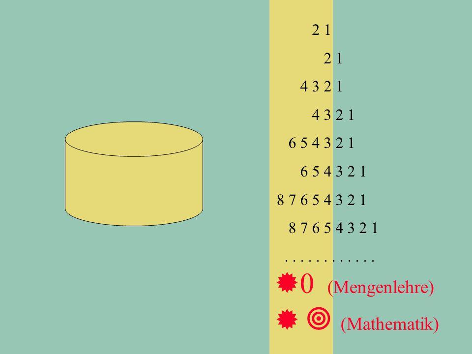 2 1 4 3 2 1 6 5 4 3 2 1 8 7 6 5 4 3 2 1............ ®0 (Mengenlehre) (Mathematik)
