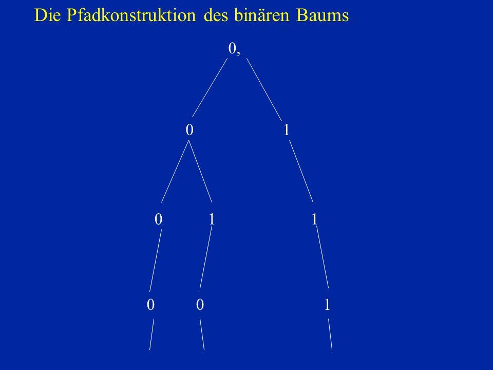 0, 01 0 1 1 0 0 1 Die Pfadkonstruktion des binären Baums