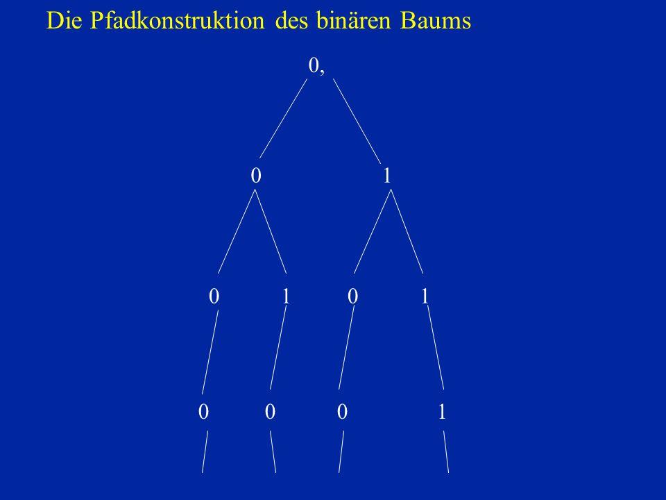 0, 01 0 1 0 0 0 1 Die Pfadkonstruktion des binären Baums