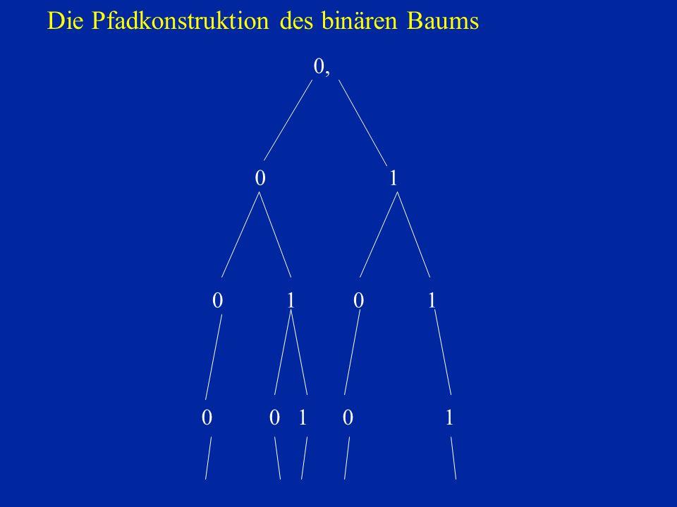 0, 01 0 1 0 0 1 0 1 Die Pfadkonstruktion des binären Baums