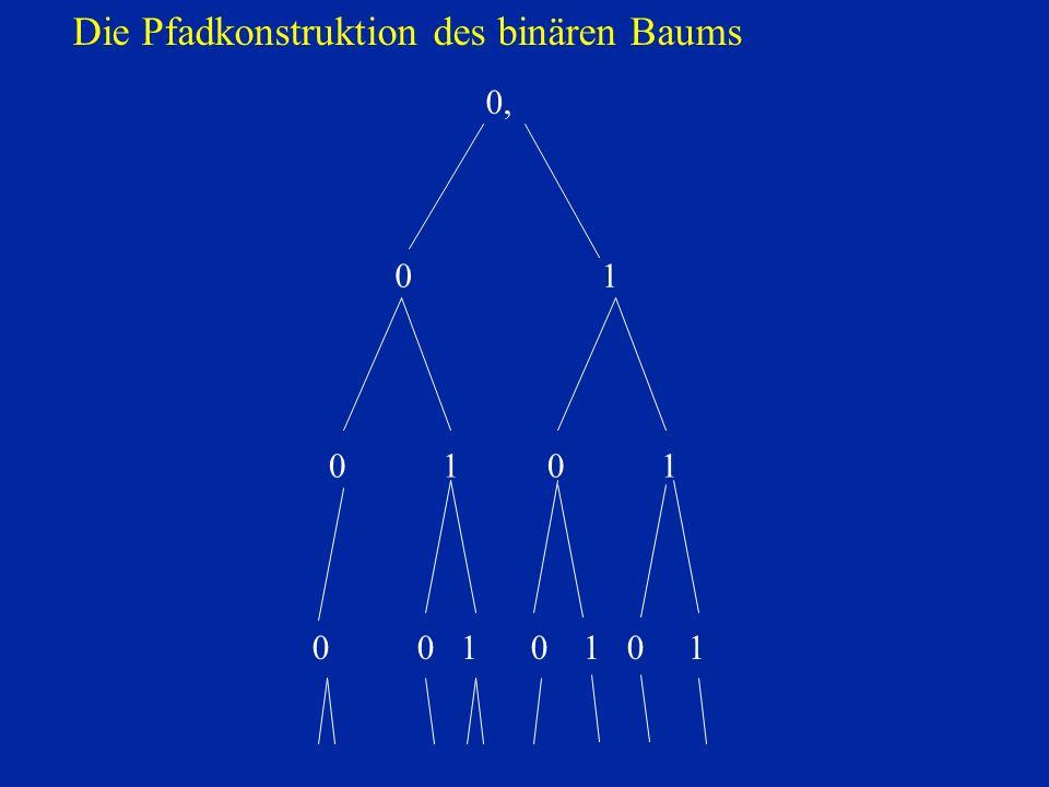 0, 01 0 1 0 0 1 0 1 0 1 Die Pfadkonstruktion des binären Baums
