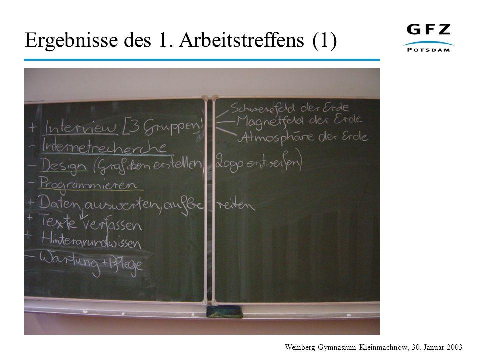 Weinberg-Gymnasium Kleinmachnow, 30.Januar 2003 Ergebnisse des 1.