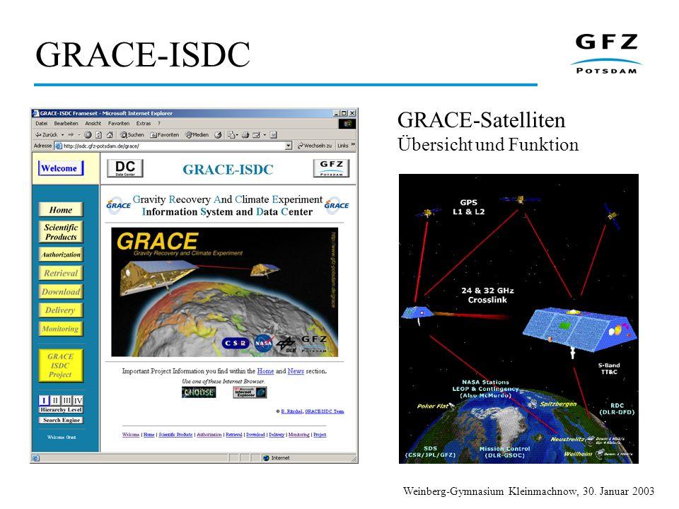 Weinberg-Gymnasium Kleinmachnow, 30. Januar 2003 GRACE-Satelliten Übersicht und Funktion GRACE-ISDC