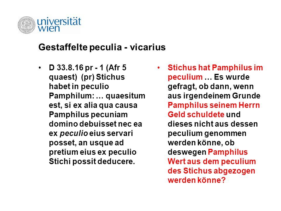 Gestaffelte peculia - vicarius D 33.8.16 pr - 1 (Afr 5 quaest) (pr) Stichus habet in peculio Pamphilum: … quaesitum est, si ex alia qua causa Pamphilu
