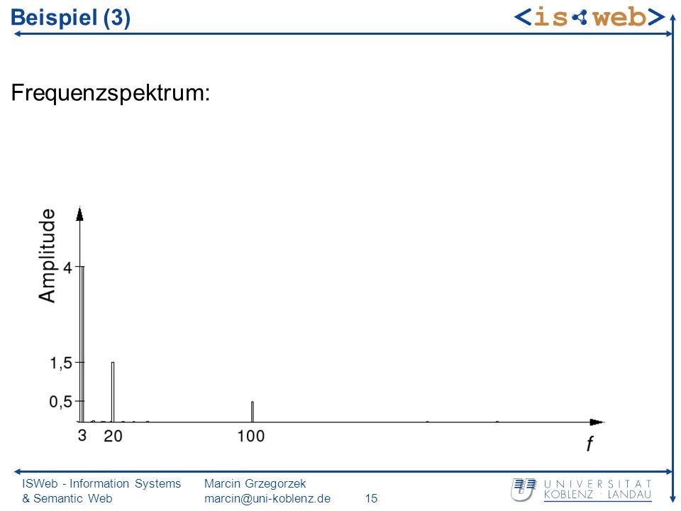 ISWeb - Information Systems & Semantic Web Marcin Grzegorzek marcin@uni-koblenz.de15 Beispiel (3) Frequenzspektrum: