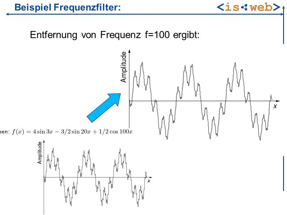 ISWeb - Information Systems & Semantic Web Marcin Grzegorzek marcin@uni-koblenz.de23 Beispiel Frequenzfilter: Entfernung von Frequenz f=100 ergibt: