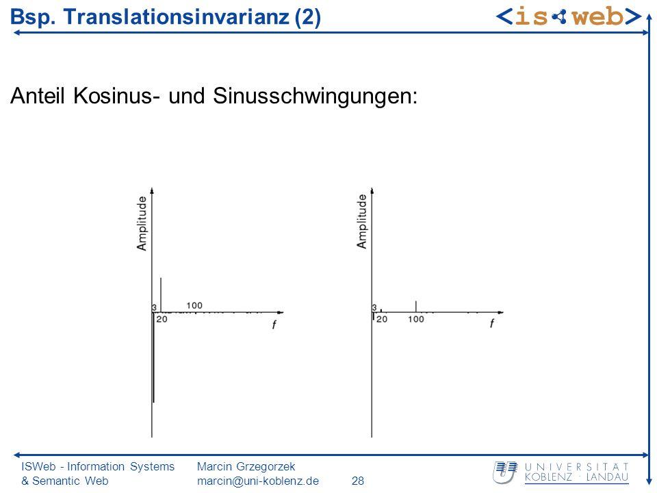 ISWeb - Information Systems & Semantic Web Marcin Grzegorzek marcin@uni-koblenz.de28 Bsp.