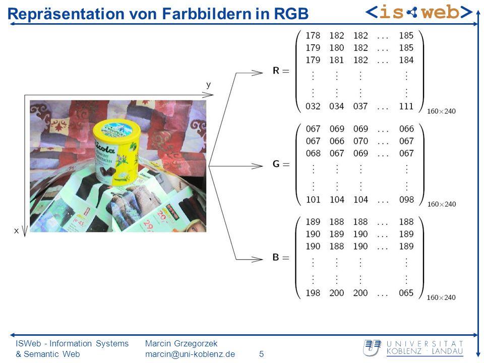 ISWeb - Information Systems & Semantic Web Marcin Grzegorzek marcin@uni-koblenz.de5 Repräsentation von Farbbildern in RGB