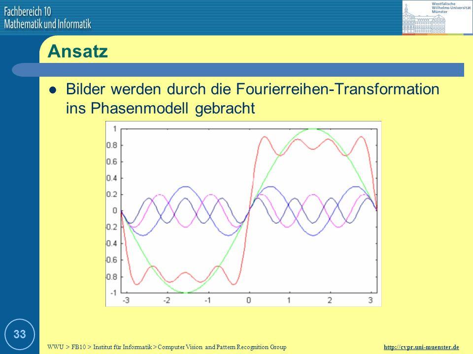 WWU > FB10 > Institut für Informatik > Computer Vision and Pattern Recognition Group http://cvpr.uni-muenster.de 32 Kovesi Problem – Kein optimaler Me