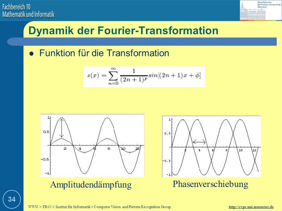 WWU > FB10 > Institut für Informatik > Computer Vision and Pattern Recognition Group http://cvpr.uni-muenster.de 33 Ansatz Bilder werden durch die Fou
