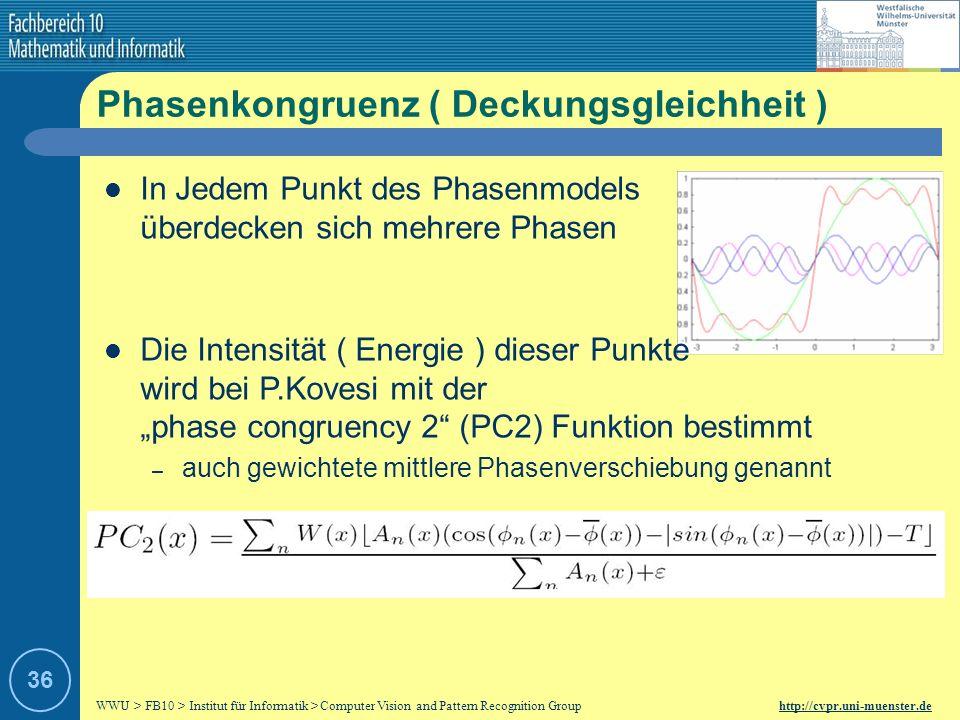 WWU > FB10 > Institut für Informatik > Computer Vision and Pattern Recognition Group http://cvpr.uni-muenster.de 35 Darstellung der Fourier-Transforma