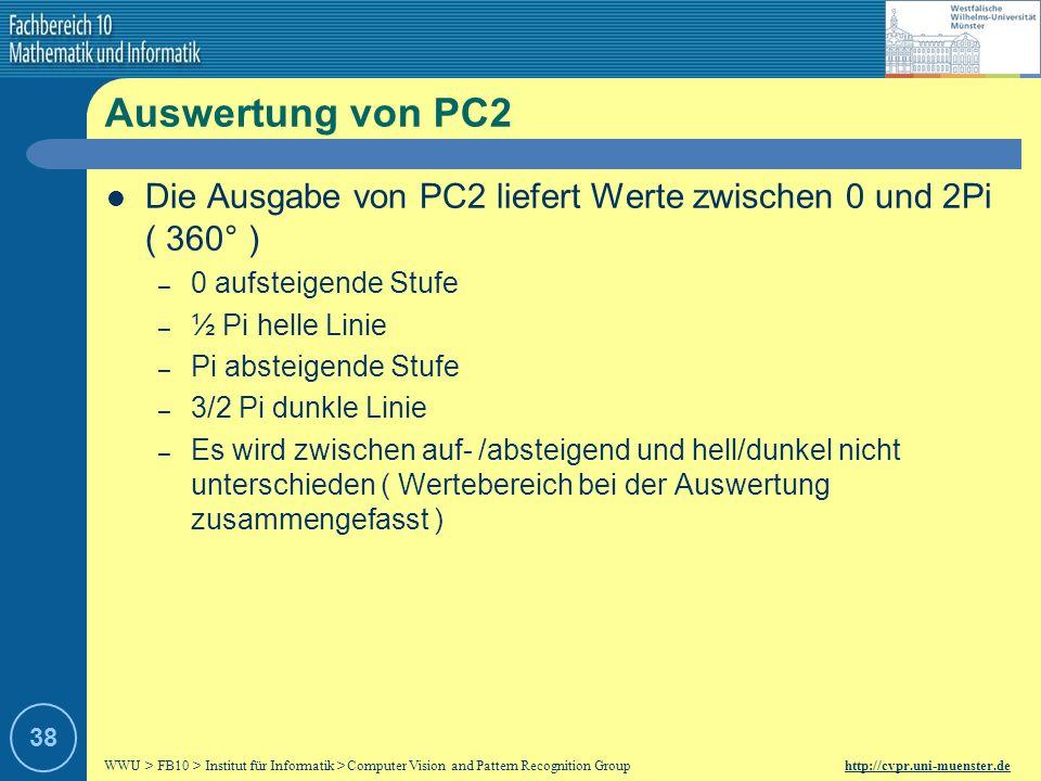 WWU > FB10 > Institut für Informatik > Computer Vision and Pattern Recognition Group http://cvpr.uni-muenster.de 37 Bestimmung der lokalen Energie Ene