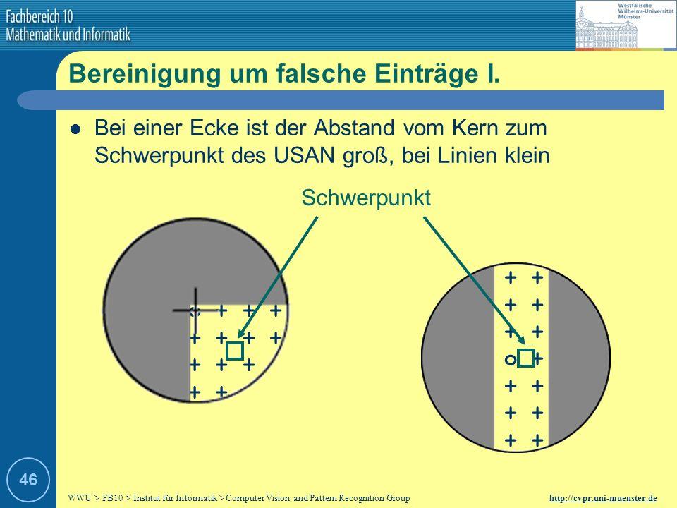 WWU > FB10 > Institut für Informatik > Computer Vision and Pattern Recognition Group http://cvpr.uni-muenster.de 45 I. Zwischenstufen oder Linien Größ