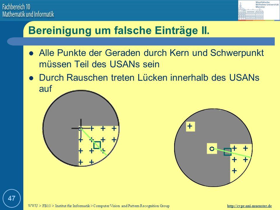 WWU > FB10 > Institut für Informatik > Computer Vision and Pattern Recognition Group http://cvpr.uni-muenster.de 46 + + + + + + + + + + + + + + + + +