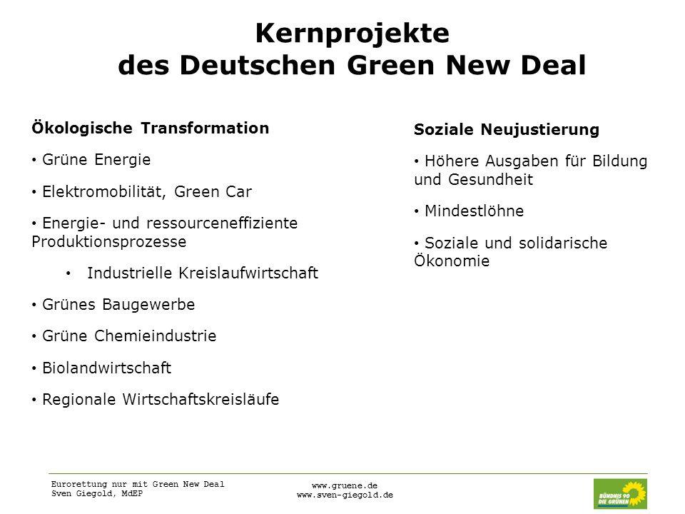 Eurorettung nur mit Green New Deal Sven Giegold, MdEP www.gruene.de www.sven-giegold.de Kernprojekte des Deutschen Green New Deal Ökologische Transfor