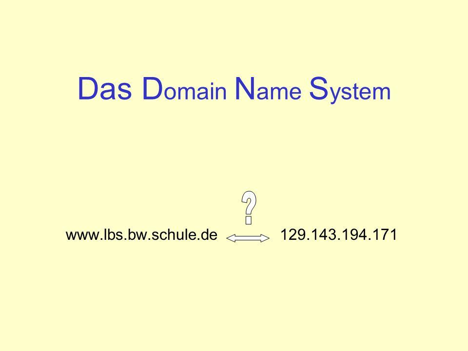 Das D omain N ame S ystem www.lbs.bw.schule.de 129.143.194.171