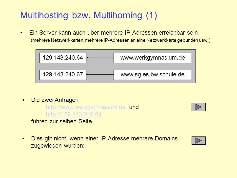 Multihosting bzw.