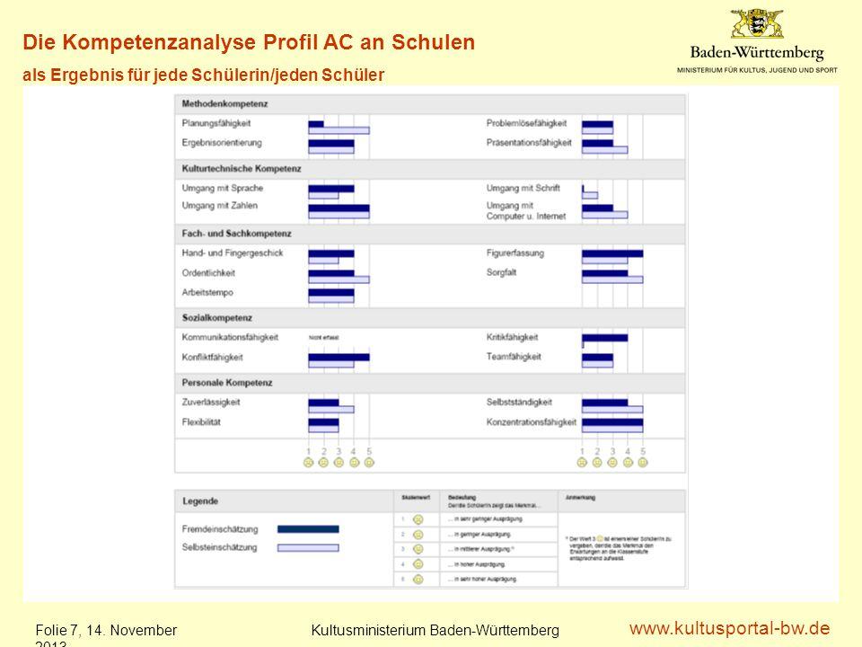 www.kultusportal-bw.de Kultusministerium Baden-Württemberg Folie 7, 14. November 201314. November 2013 Die Kompetenzanalyse Profil AC an Schulen als E