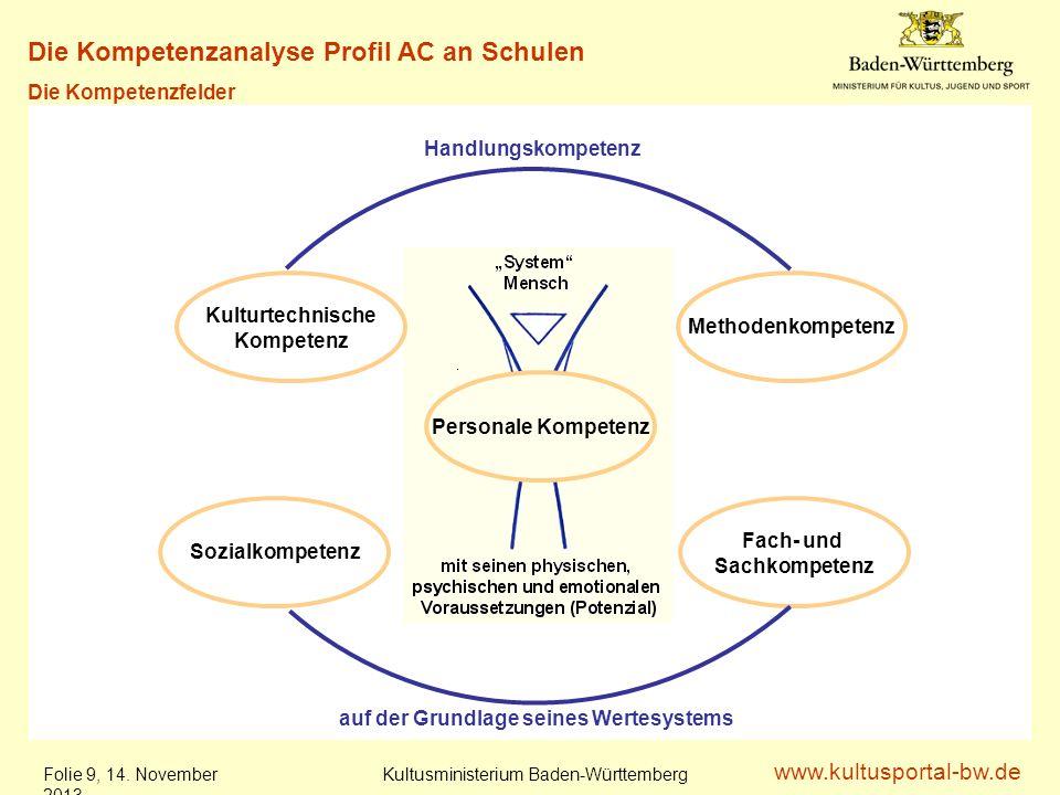 www.kultusportal-bw.de Kultusministerium Baden-Württemberg Folie 9, 14. November 201314. November 2013 Die Kompetenzanalyse Profil AC an Schulen Die K