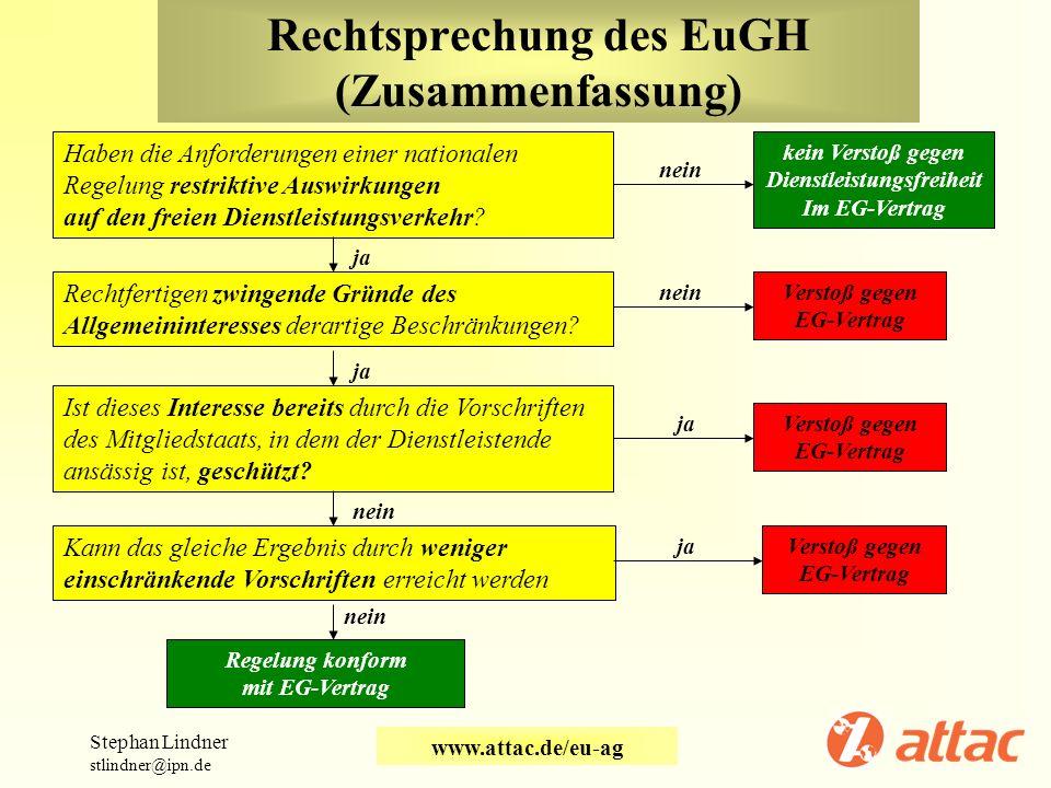 Rechtsprechung des EuGH (Zusammenfassung) Stephan Lindner stlindner@ipn.de www.attac.de/eu-ag kein Verstoß gegen Dienstleistungsfreiheit Im EG-Vertrag