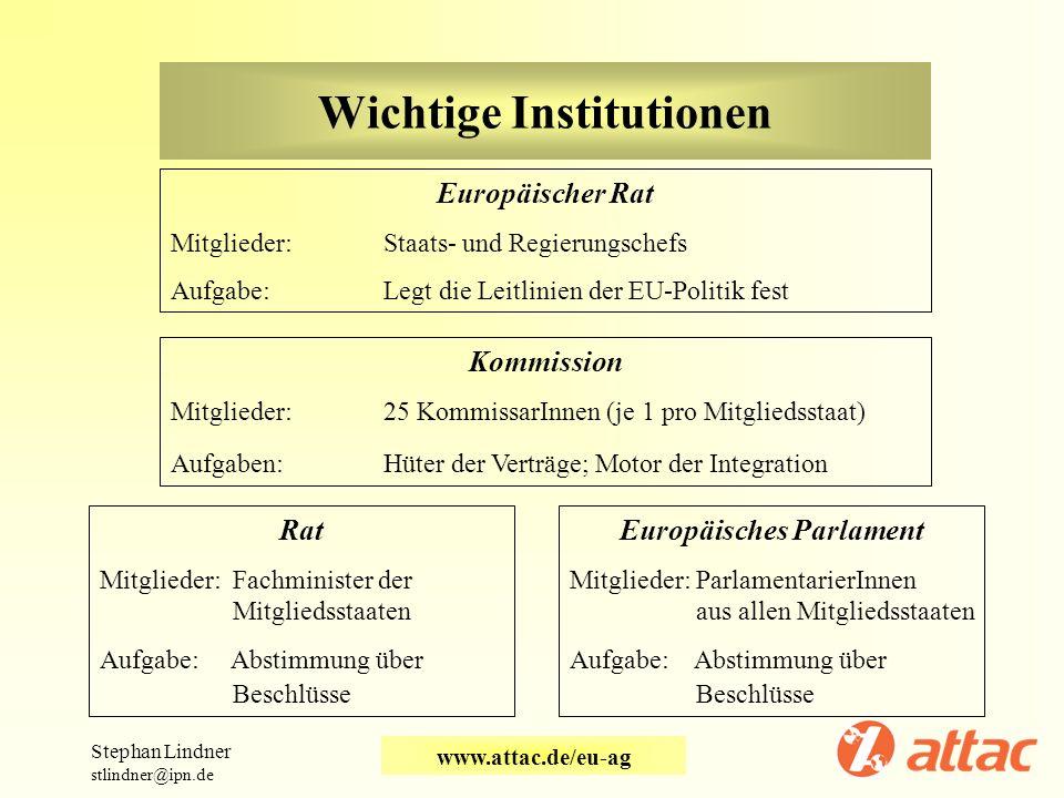 Wichtige Institutionen Stephan Lindner stlindner@ipn.de www.attac.de/eu-ag Europäischer Rat Mitglieder:Staats- und Regierungschefs Aufgabe: Legt die L