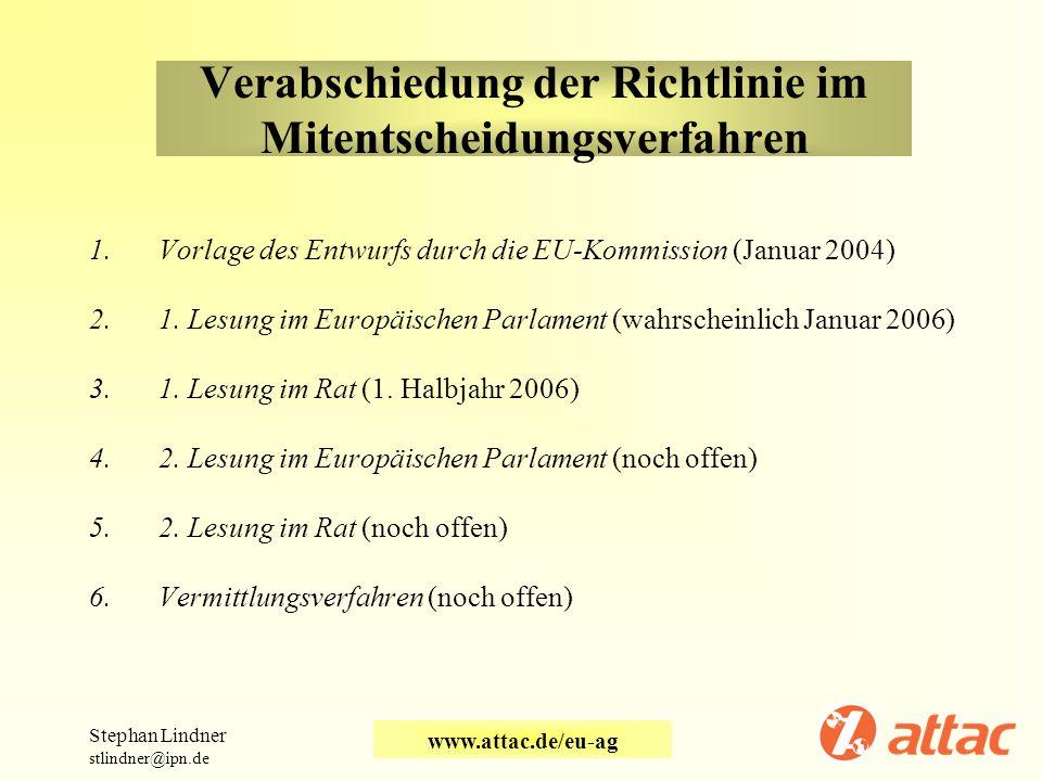 Verabschiedung der Richtlinie im Mitentscheidungsverfahren 1.Vorlage des Entwurfs durch die EU-Kommission (Januar 2004) 2.1. Lesung im Europäischen Pa