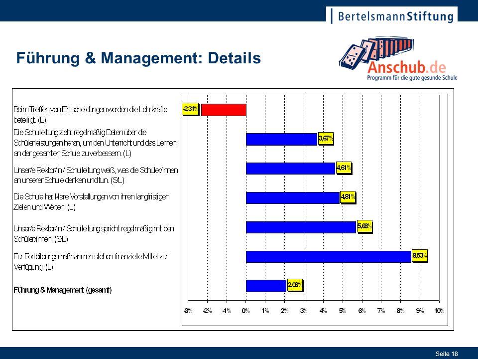 Seite 18 Führung & Management: Details