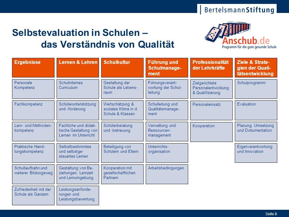 Seite 8 Selbstevaluation in Schulen – das Verständnis von Qualität ErgebnisseLernen & Lehren Zufriedenheit mit der Schule als Ganzem Personale Kompete