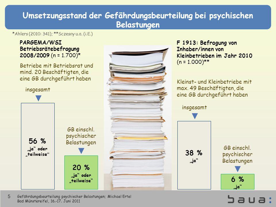 Stellenwert psychischer Belastungen bei Beratungstätigkeiten der staatlichen Arbeitsschutzaufsicht Quelle: Beck et al.