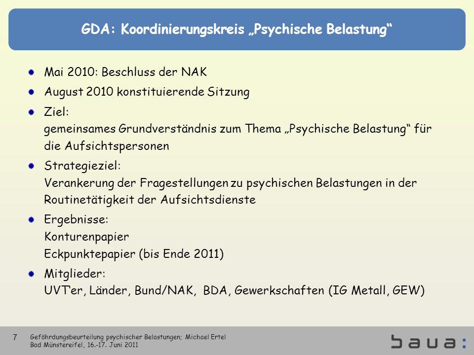 GDA: Koordinierungskreis Psychische Belastung Mai 2010: Beschluss der NAK August 2010 konstituierende Sitzung Ziel: gemeinsames Grundverständnis zum T