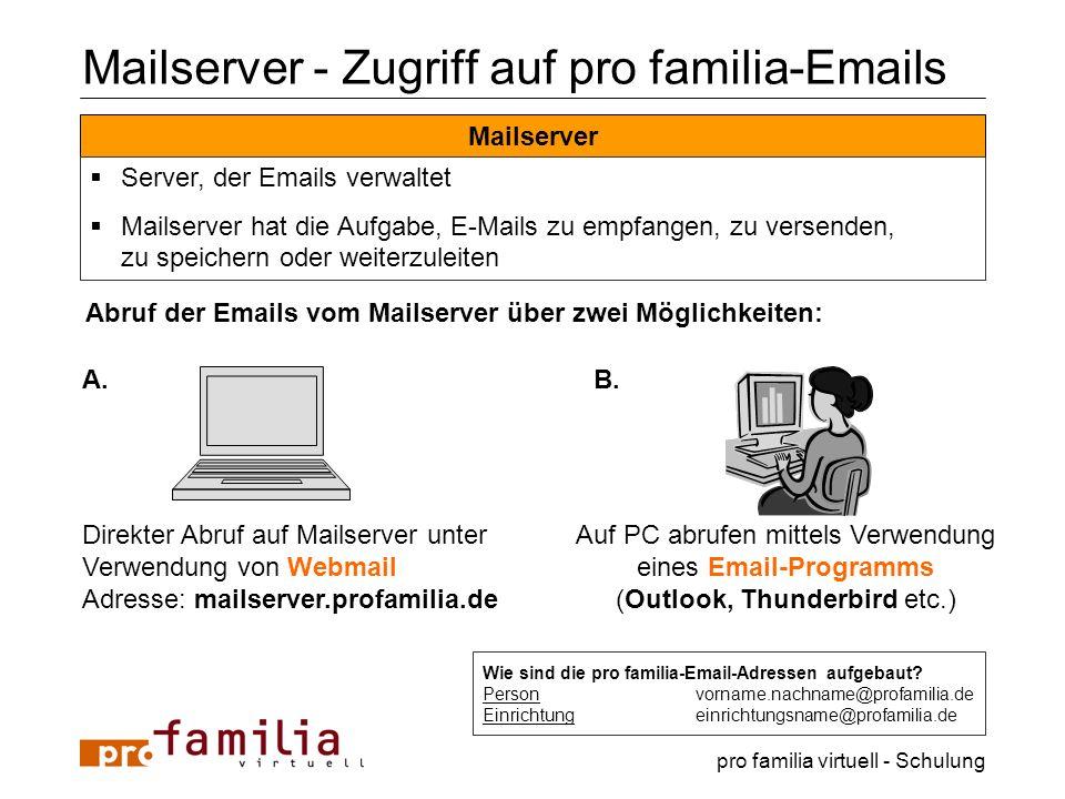 pro familia virtuell - Schulung Mailserver - Zugriff auf pro familia-Emails Wie sind die pro familia-Email-Adressen aufgebaut? Personvorname.nachname@