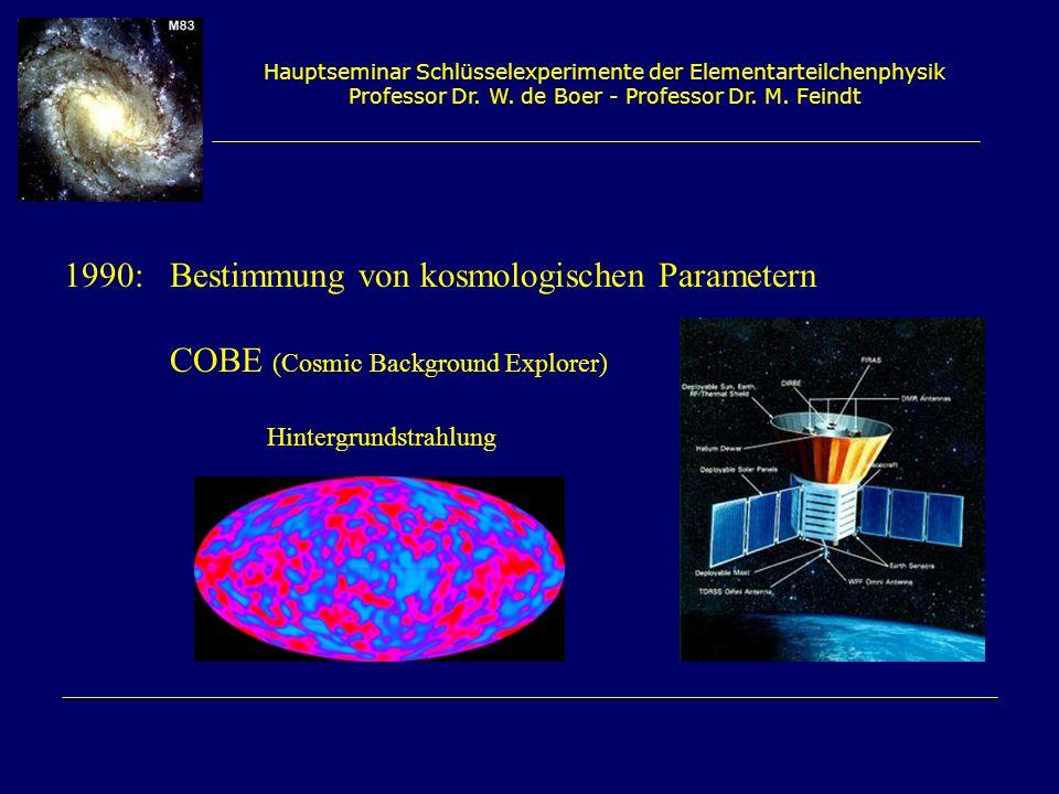 Hauptseminar Schlüsselexperimente der Elementarteilchenphysik Professor Dr. W. de Boer - Professor Dr. M. Feindt 1990:Bestimmung von kosmologischen Pa