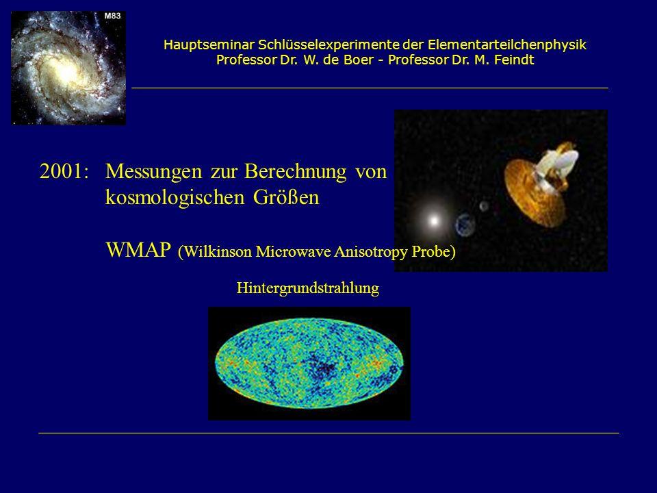 Hauptseminar Schlüsselexperimente der Elementarteilchenphysik Professor Dr. W. de Boer - Professor Dr. M. Feindt 2001:Messungen zur Berechnung von kos