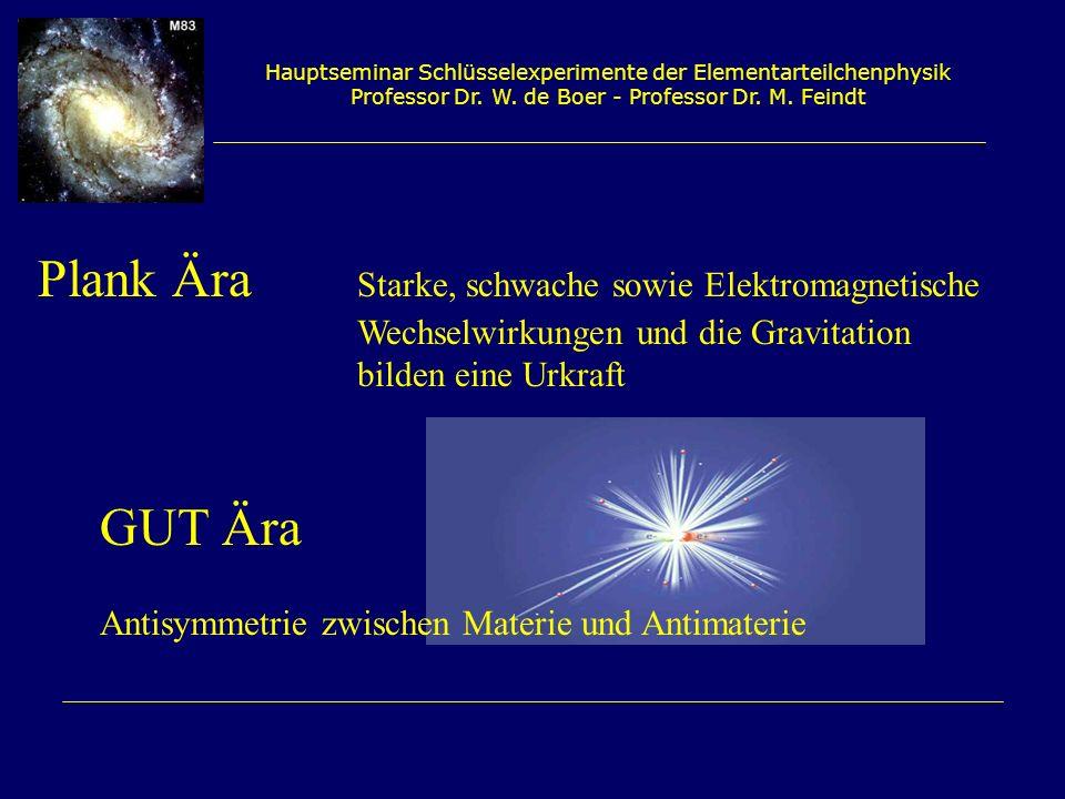 Hauptseminar Schlüsselexperimente der Elementarteilchenphysik Professor Dr. W. de Boer - Professor Dr. M. Feindt Plank Ära Starke, schwache sowie Elek