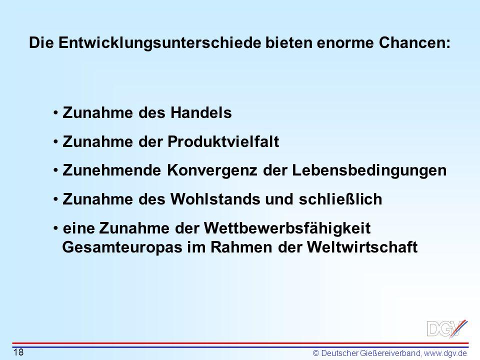 © Deutscher Gießereiverband, www.dgv.de Die Entwicklungsunterschiede bieten enorme Chancen: Zunahme des Handels Zunahme der Produktvielfalt Zunehmende
