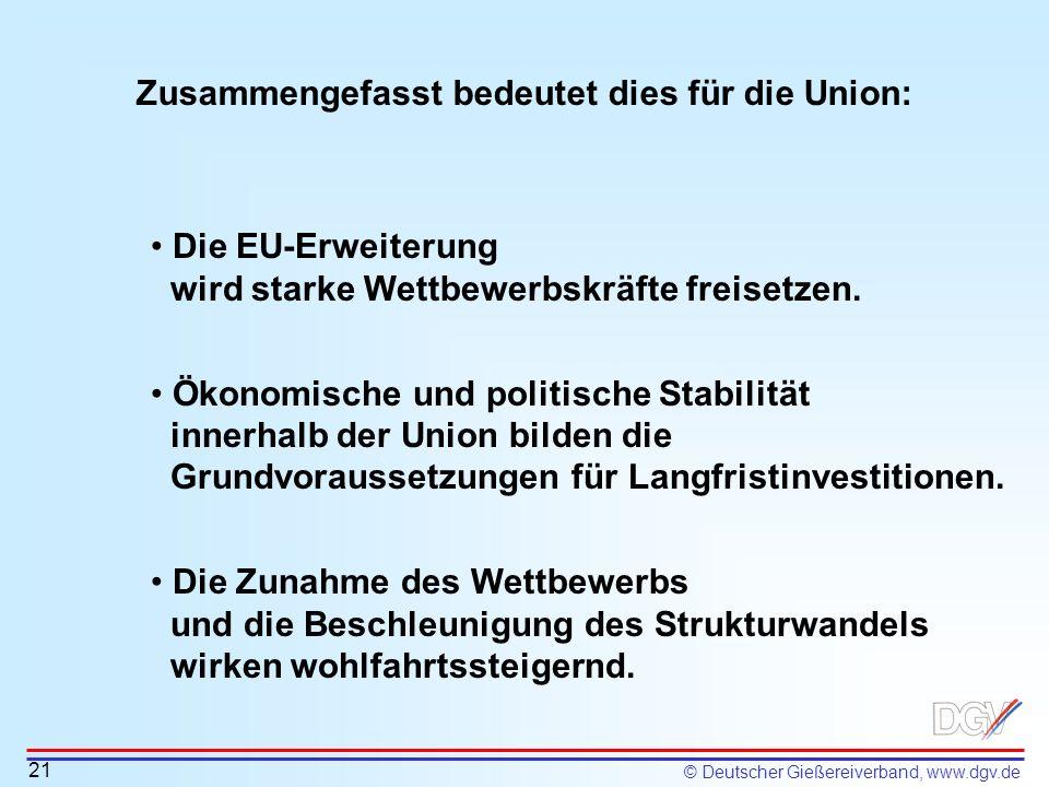 © Deutscher Gießereiverband, www.dgv.de Zusammengefasst bedeutet dies für die Union: 21 Die EU-Erweiterung wird starke Wettbewerbskräfte freisetzen. Ö