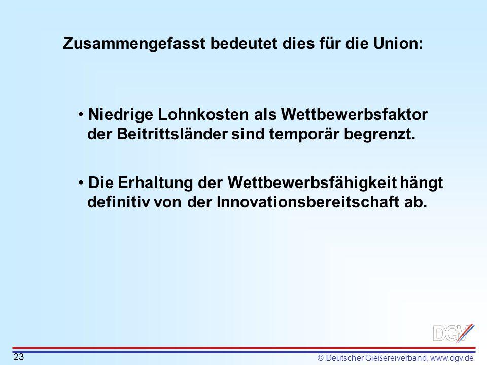 © Deutscher Gießereiverband, www.dgv.de Zusammengefasst bedeutet dies für die Union: 23 Niedrige Lohnkosten als Wettbewerbsfaktor der Beitrittsländer