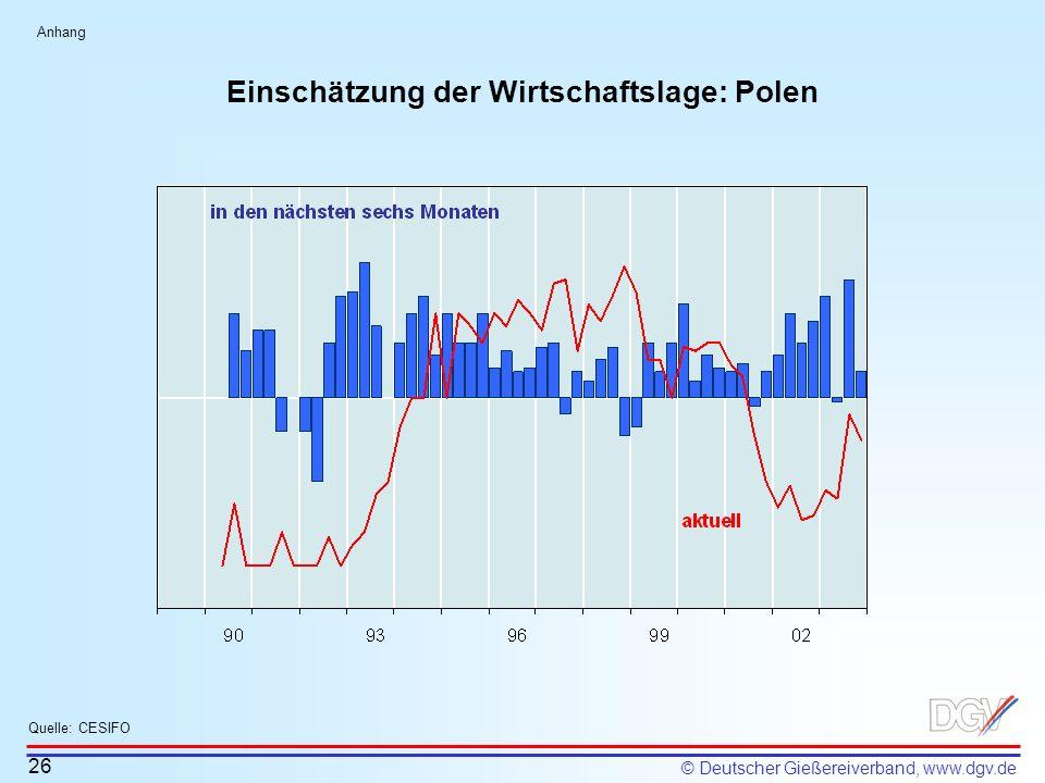 © Deutscher Gießereiverband, www.dgv.de Einschätzung der Wirtschaftslage: Polen Quelle: CESIFO 26 Anhang