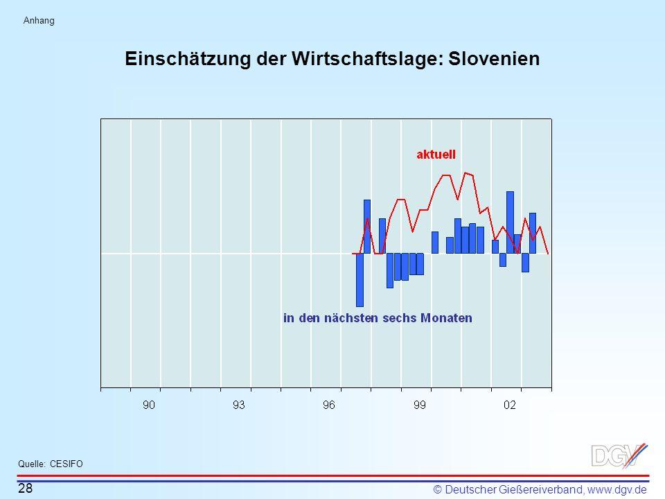 © Deutscher Gießereiverband, www.dgv.de Einschätzung der Wirtschaftslage: Slovenien 28 Quelle: CESIFO Anhang