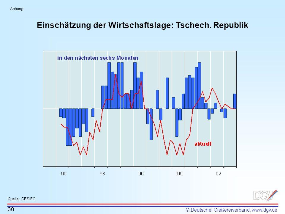 © Deutscher Gießereiverband, www.dgv.de Einschätzung der Wirtschaftslage: Tschech. Republik 30 Quelle: CESIFO Anhang