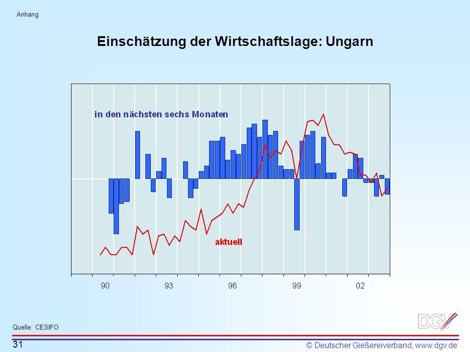 © Deutscher Gießereiverband, www.dgv.de Einschätzung der Wirtschaftslage: Ungarn 31 Quelle: CESIFO Anhang