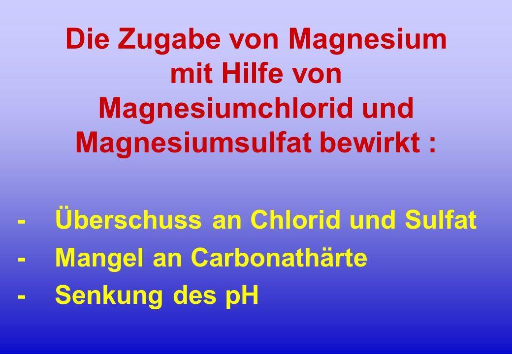 Die Zugabe von Magnesium mit Hilfe von Magnesiumchlorid und Magnesiumsulfat bewirkt : - Überschuss an Chlorid und Sulfat - Mangel an Carbonathärte - S