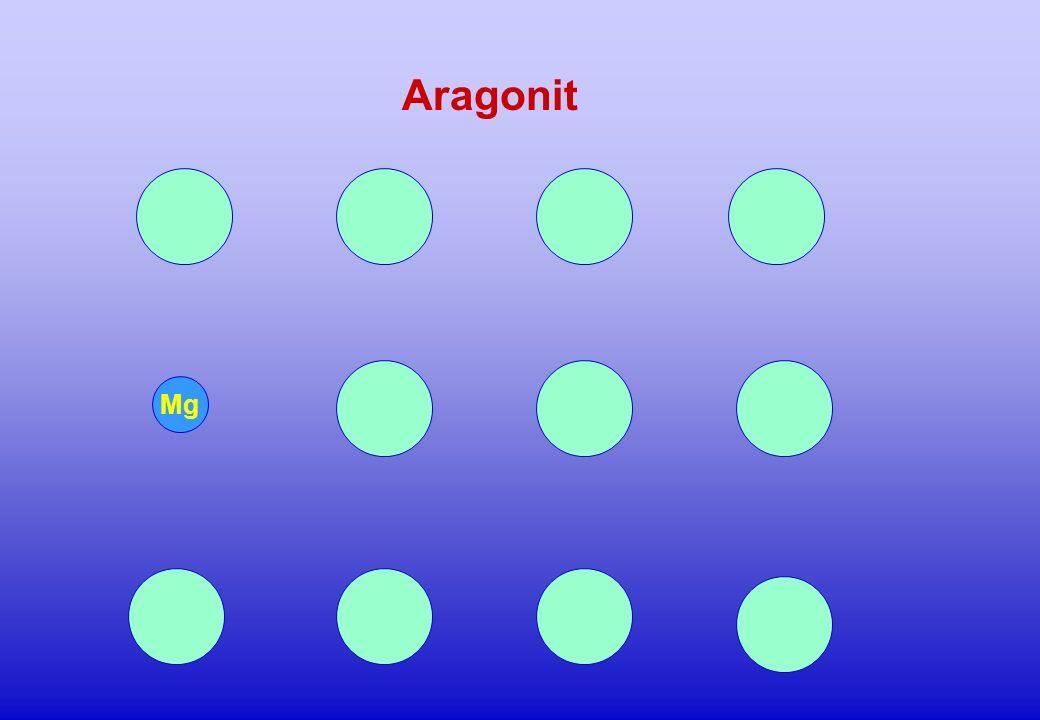 Mg Aragonit
