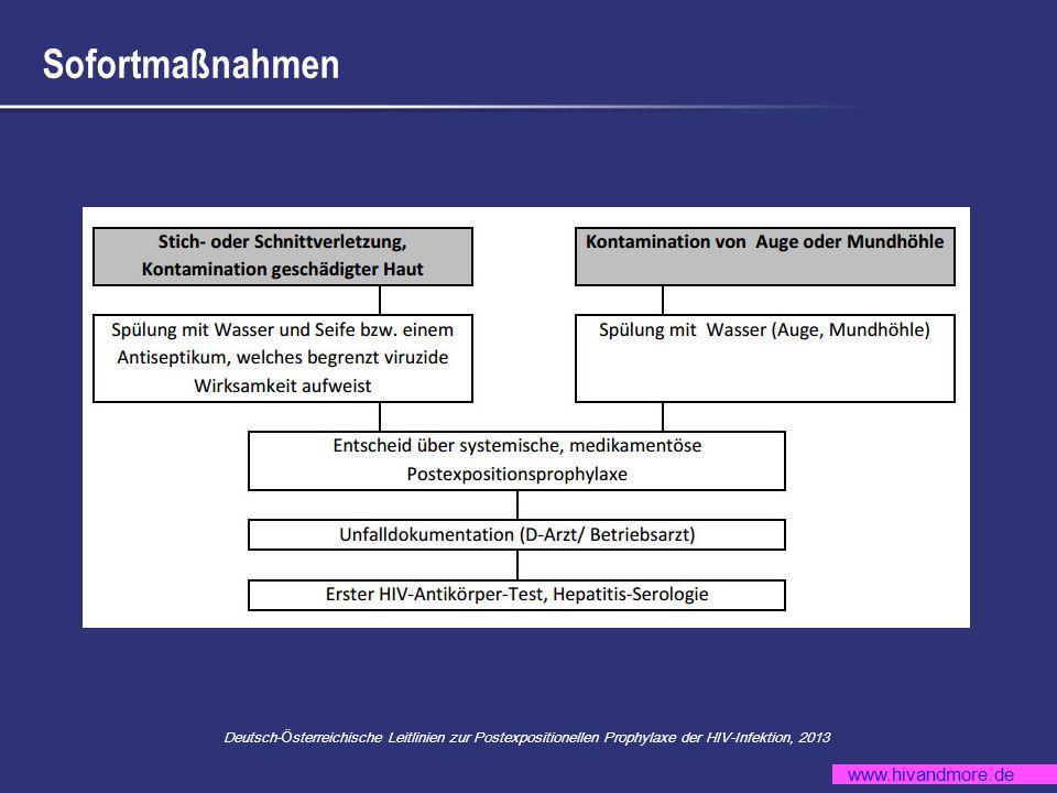 www.hivandmore.de Risiko für eine HIV-Übertragung nach Art der Exposition dargestellt im Verhältnis zum Durchschnitt Deutsch- Ö sterreichische Leitlinien zur Postexpositionellen Prophylaxe der HIV-Infektion, 2013