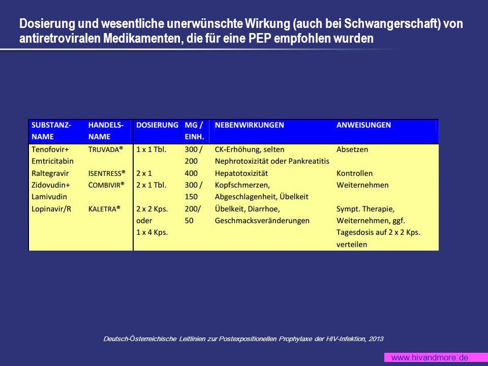 www.hivandmore.de Dosierung und wesentliche unerwünschte Wirkung (auch bei Schwangerschaft) von antiretroviralen Medikamenten, die für eine PEP empfoh