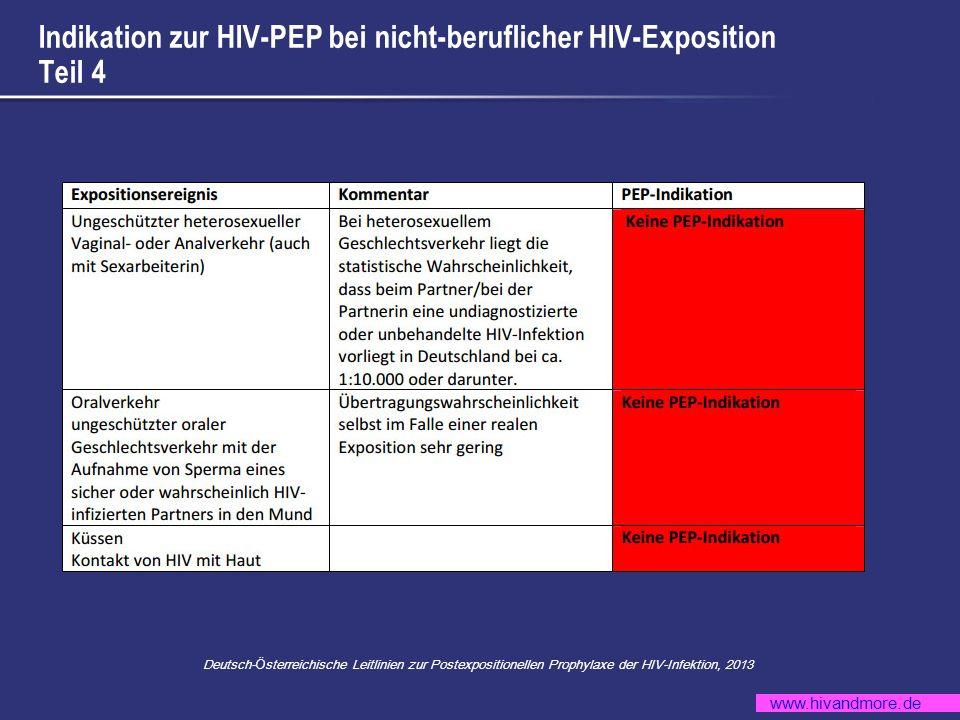 www.hivandmore.de Indikation zur HIV-PEP bei nicht-beruflicher HIV-Exposition Teil 4 Deutsch- Ö sterreichische Leitlinien zur Postexpositionellen Prop