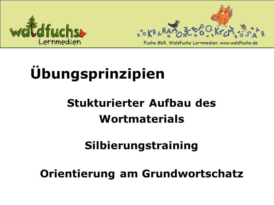 Fuchs GbR, Waldfuchs Lernmedien, www.waldfuchs.de Silbierungstraining Stukturierter Aufbau des Wortmaterials Übungsprinzipien Orientierung am Grundwor