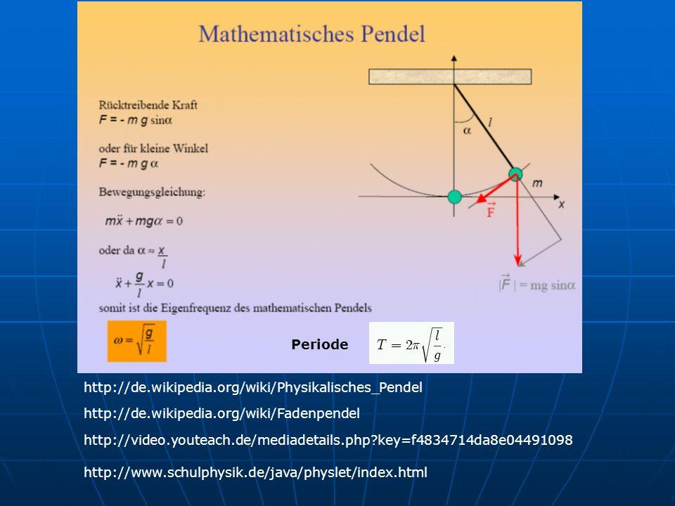 Periode http://de.wikipedia.org/wiki/Fadenpendel http://www.schulphysik.de/java/physlet/index.html http://video.youteach.de/mediadetails.php?key=f4834