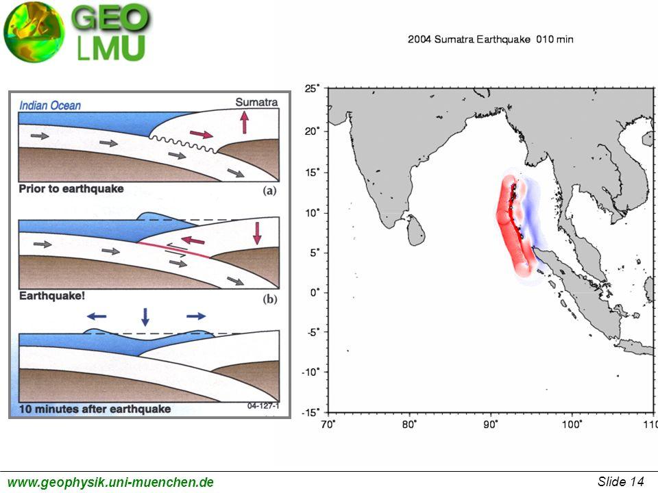 Slide 14 www.geophysik.uni-muenchen.de